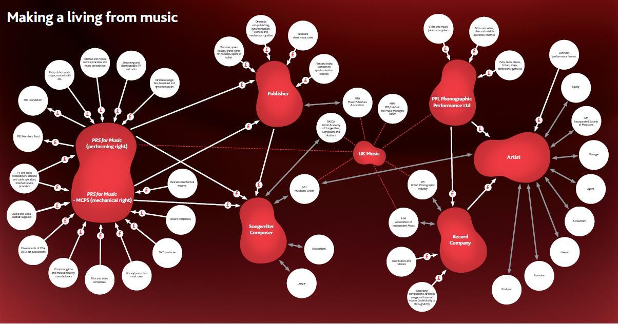 Music Universe 2