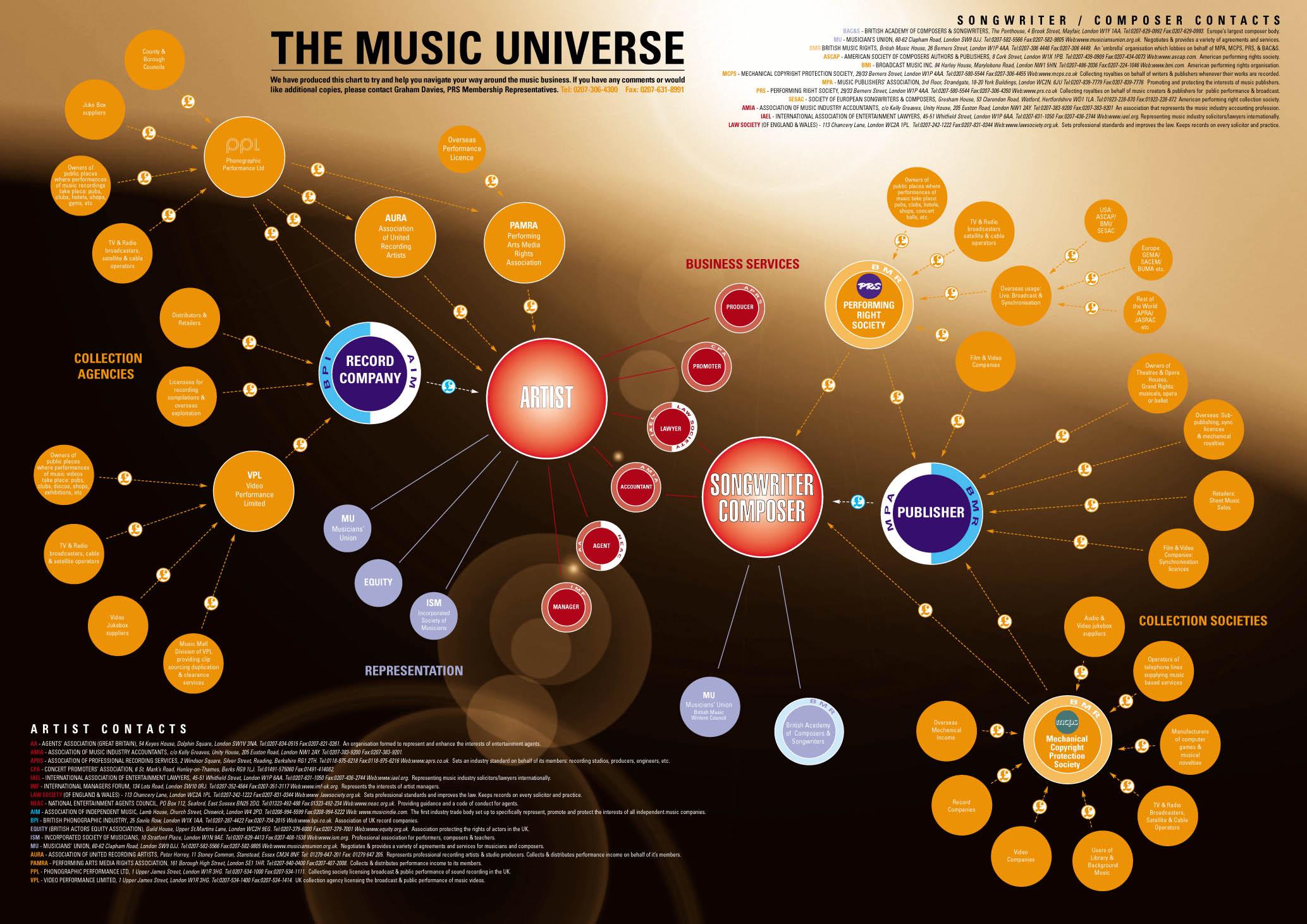 Music Universe 1